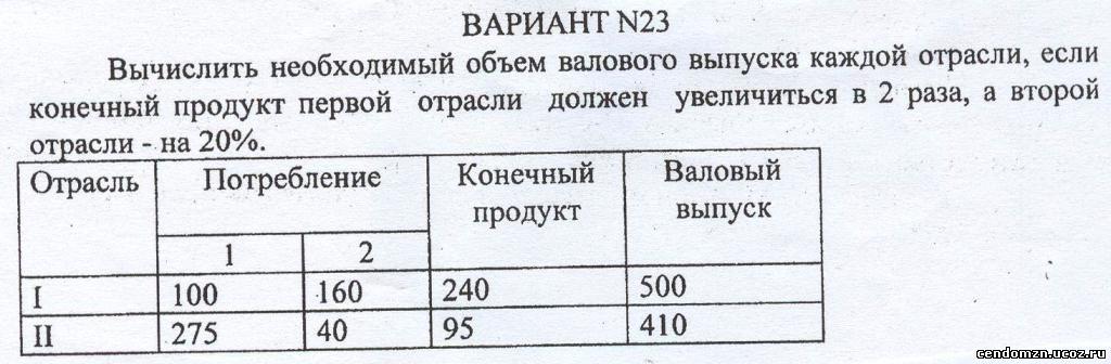 решение задачи совокупный выпуск в экономике составляет 3500 гадание